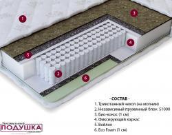 Матрас «Multipocket Standart Kombi 1» | Промтекс-Ориент