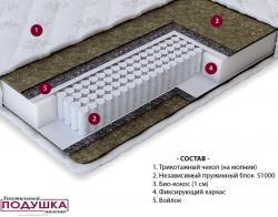 Матрас «Multipocket Bicocos 1» | Промтекс-Ориент